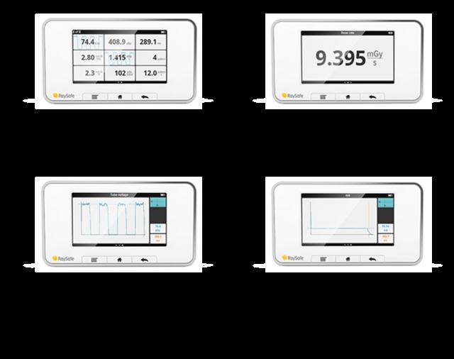 X2 Interface
