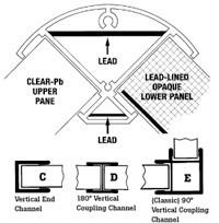 Coupling Channel Assembly